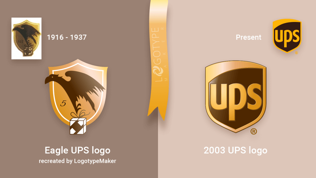 The evolution of UPS logo