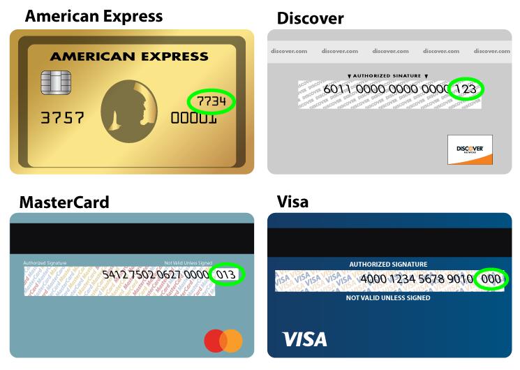 Csc Kreditkarte
